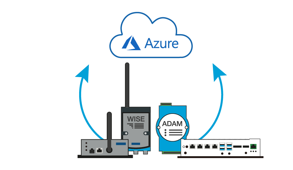Advantech Sensing Device-to-Azure IoT Hub Solution | Advantech
