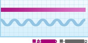 chart_03-b