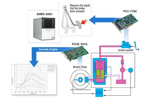 diagram1_525x350