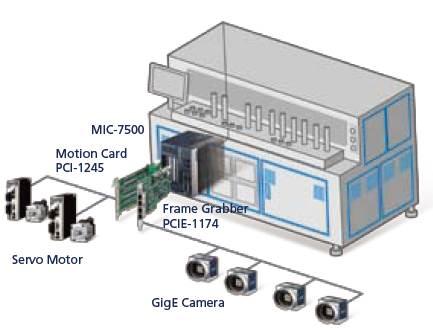 Machine Vision | Advantech Select