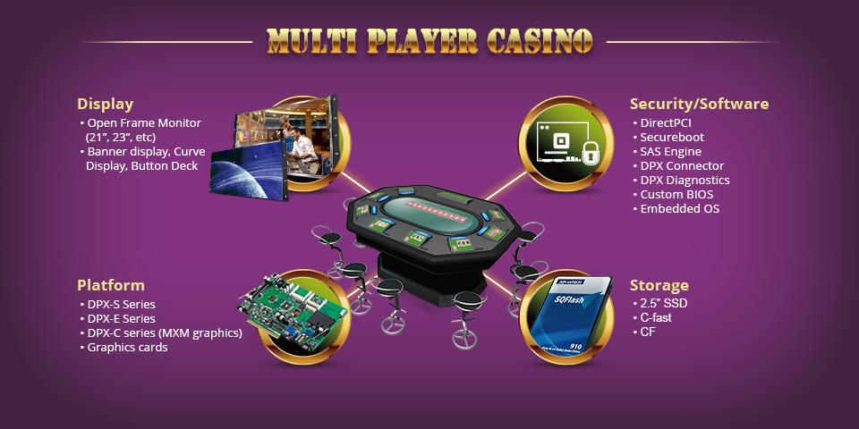 Casino security software casino perverso