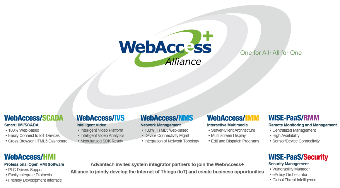 Now Become a WebAccess+ Alliance Partner