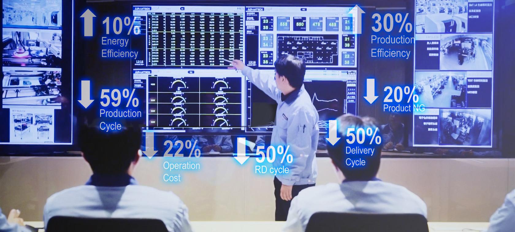 工業4.0戰情室