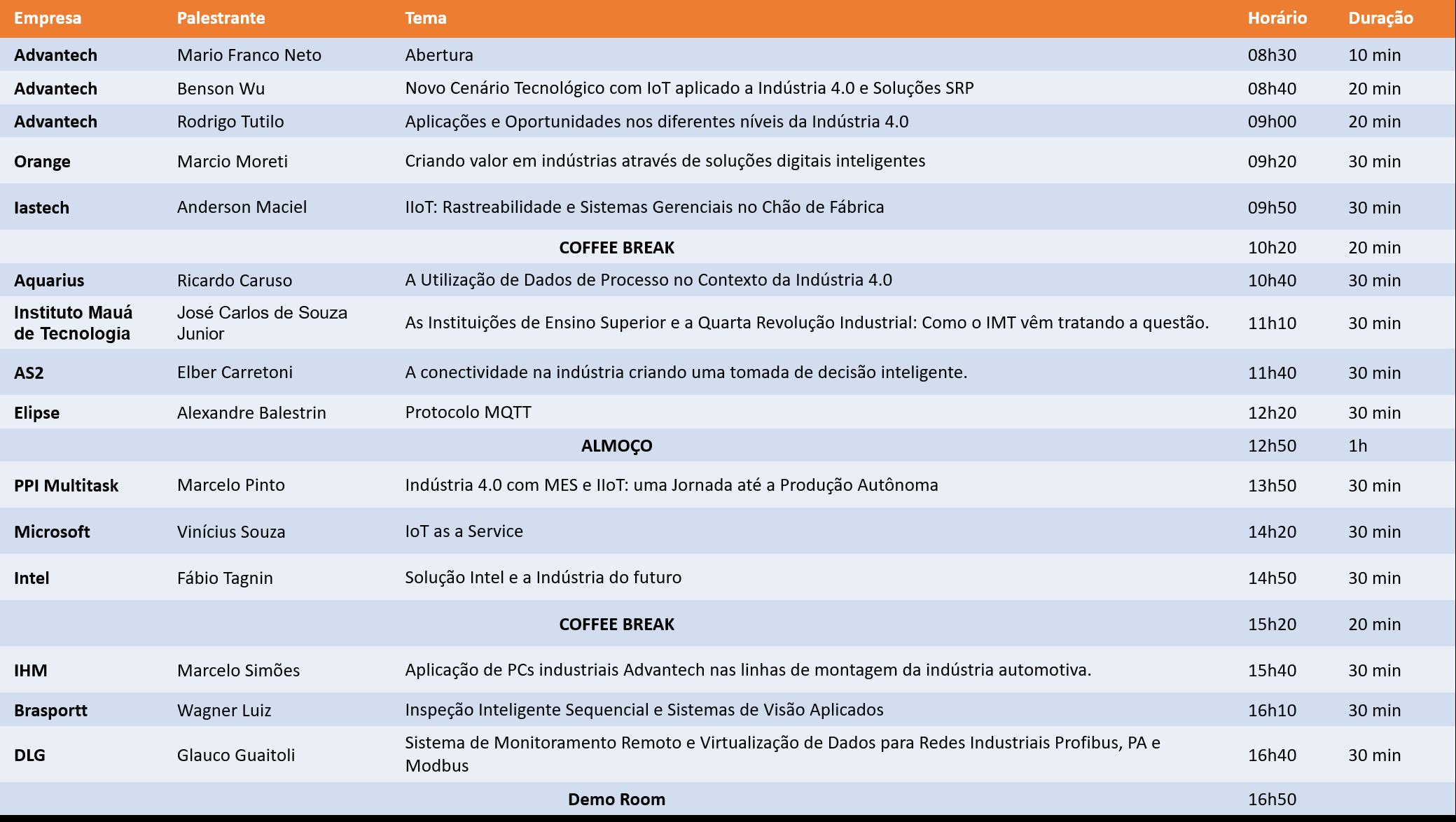 agenda 08.05.2017