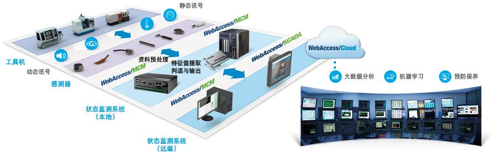 web_a6_02