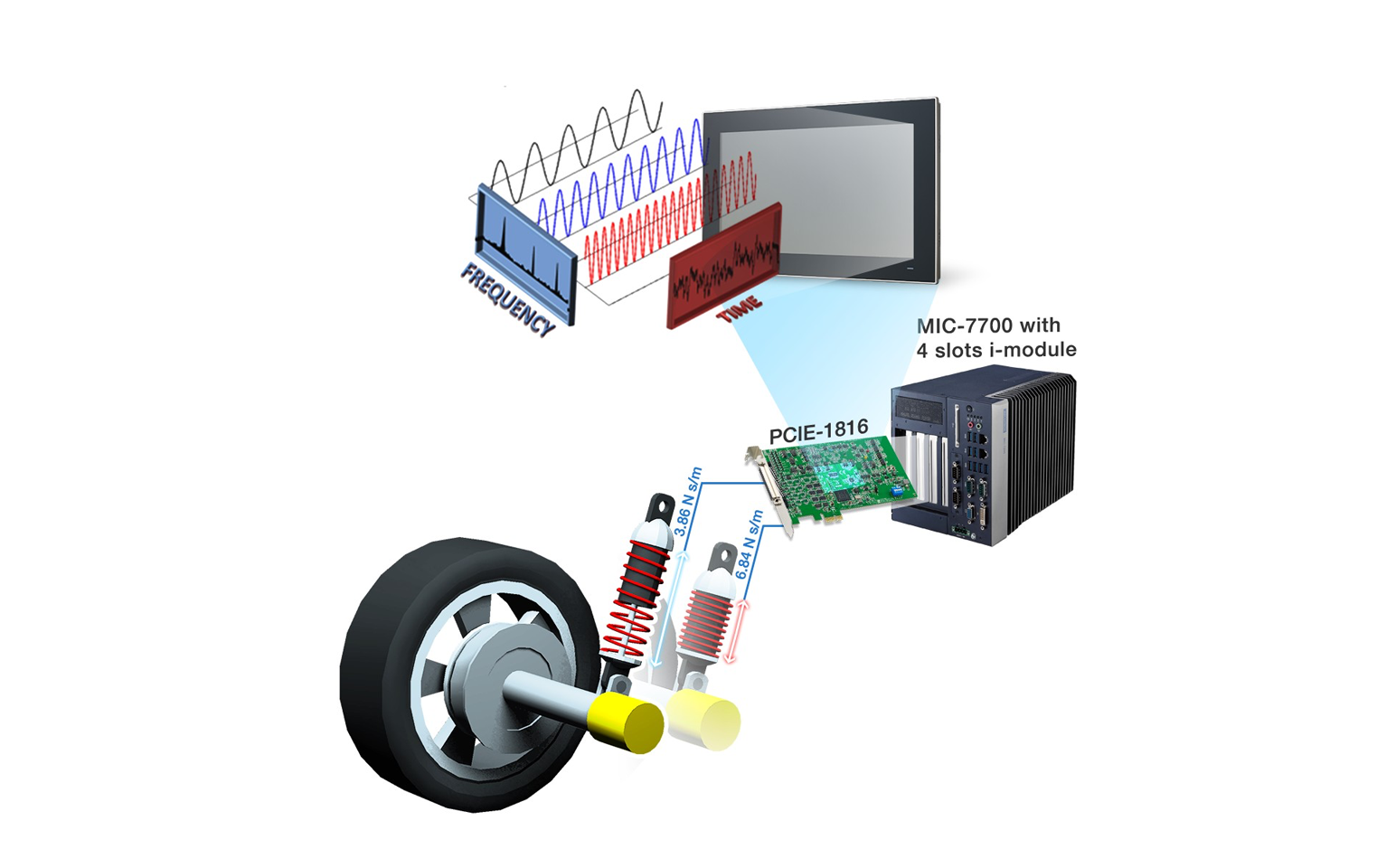 Auto Part Oee En Us Advantech Select Vehicle Relay Tester Shock Absorber Automatic Test System