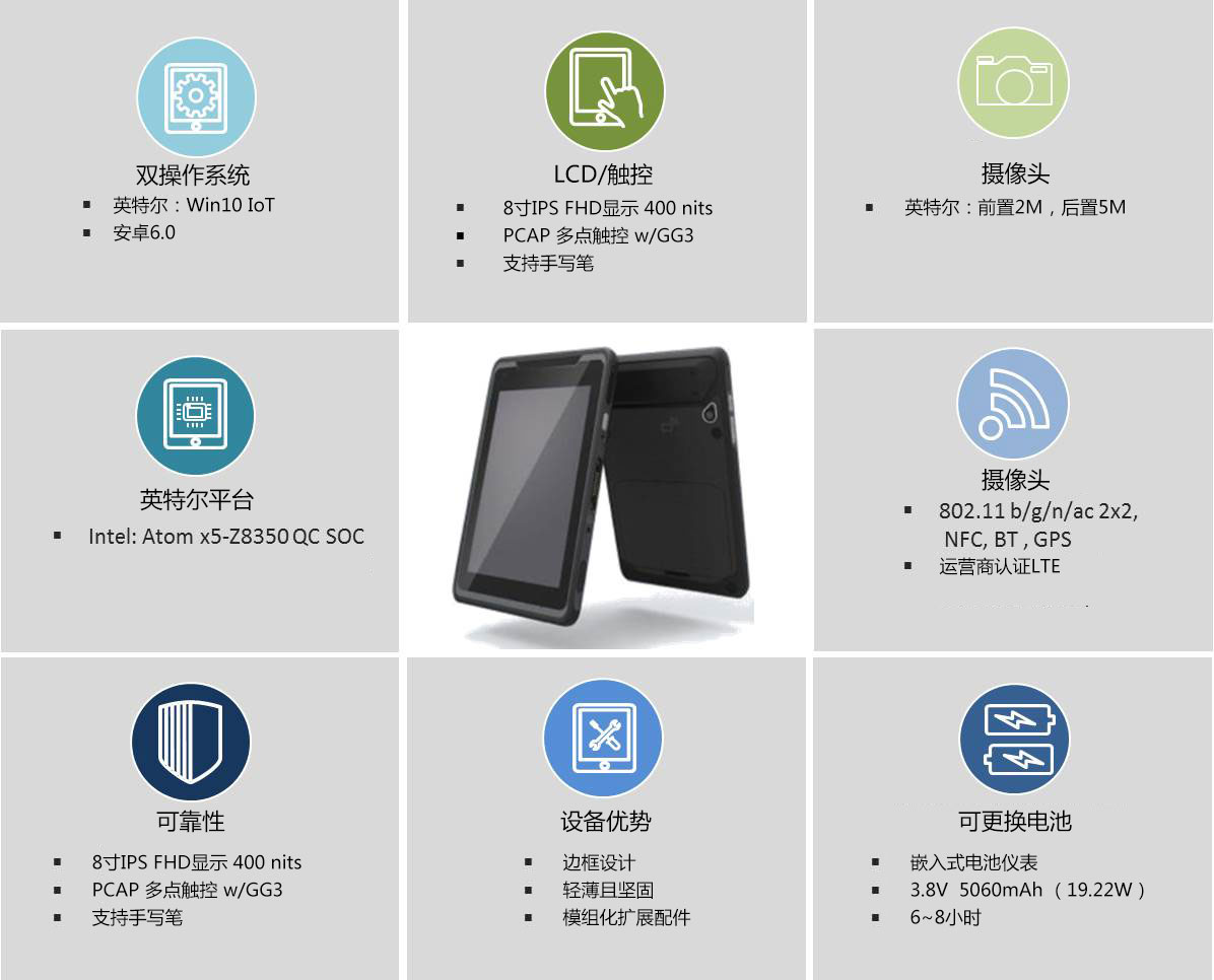 key-features-2修改