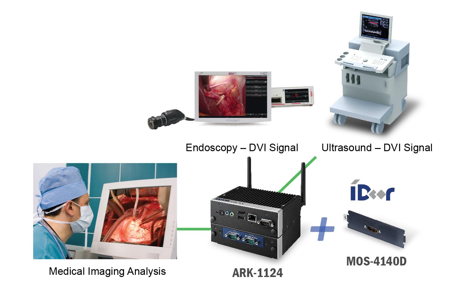 Intelligent Video Processing Systems En En Advantech Select