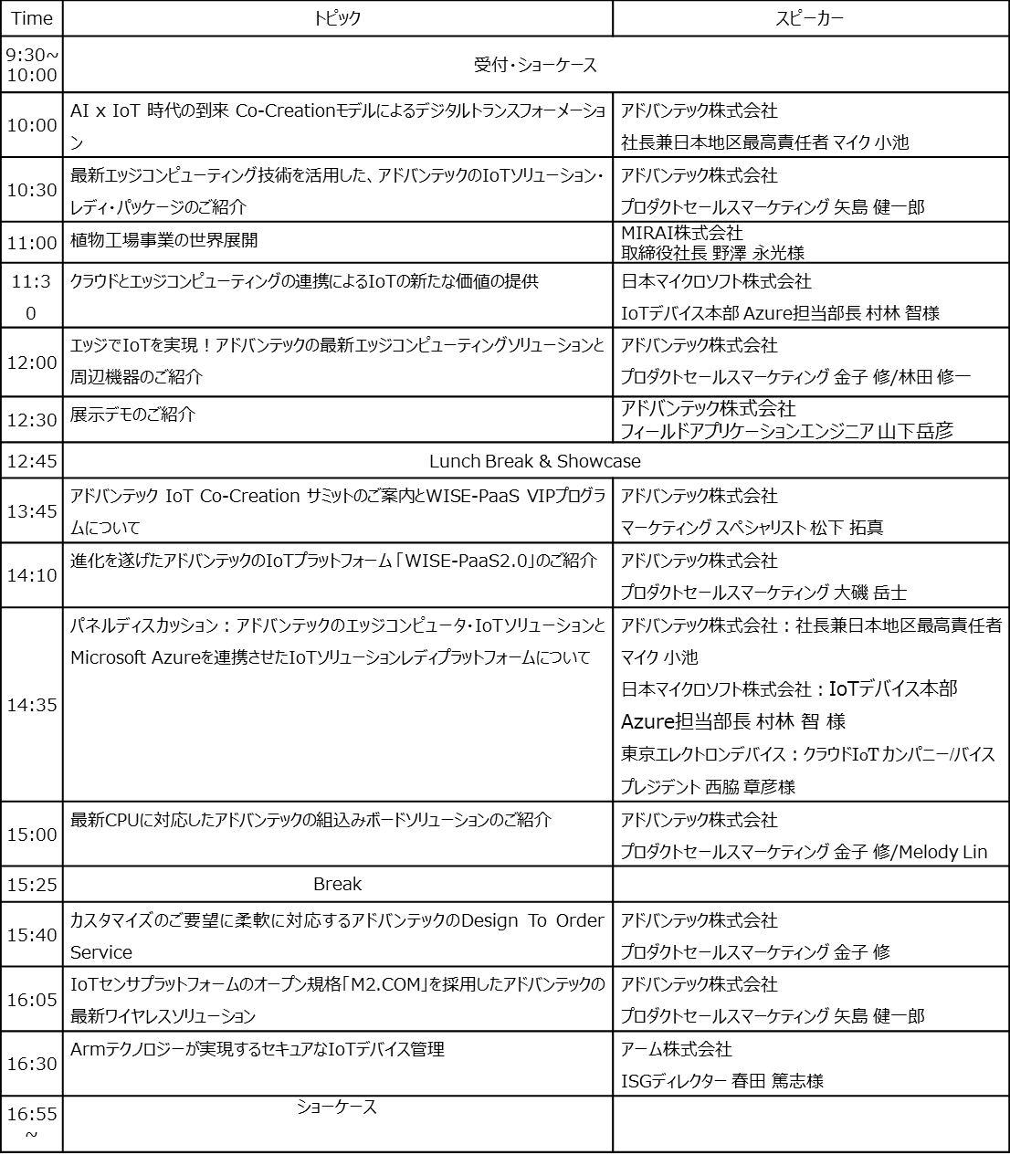 ADF Tokyo Program