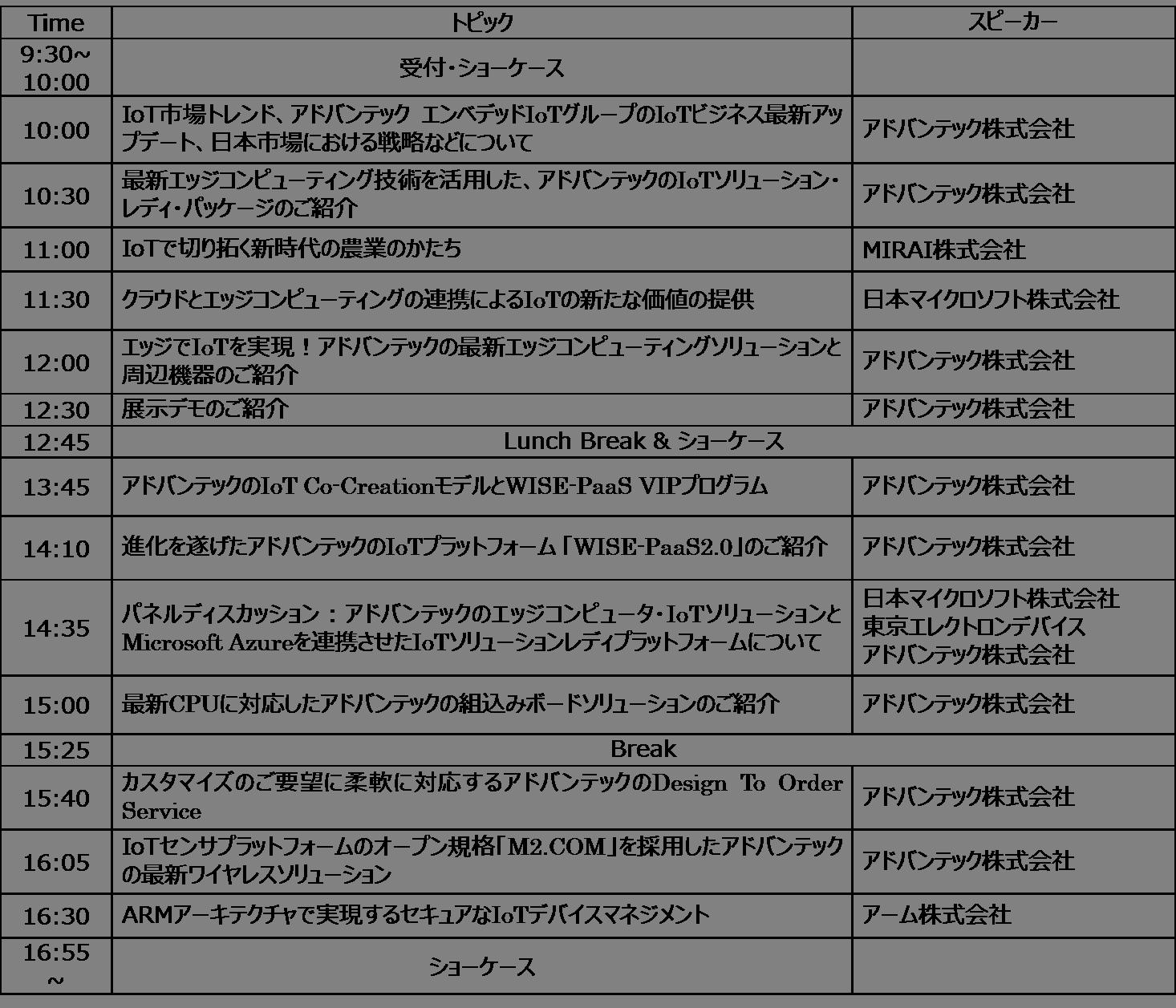 ADF2018 Tokyo Program