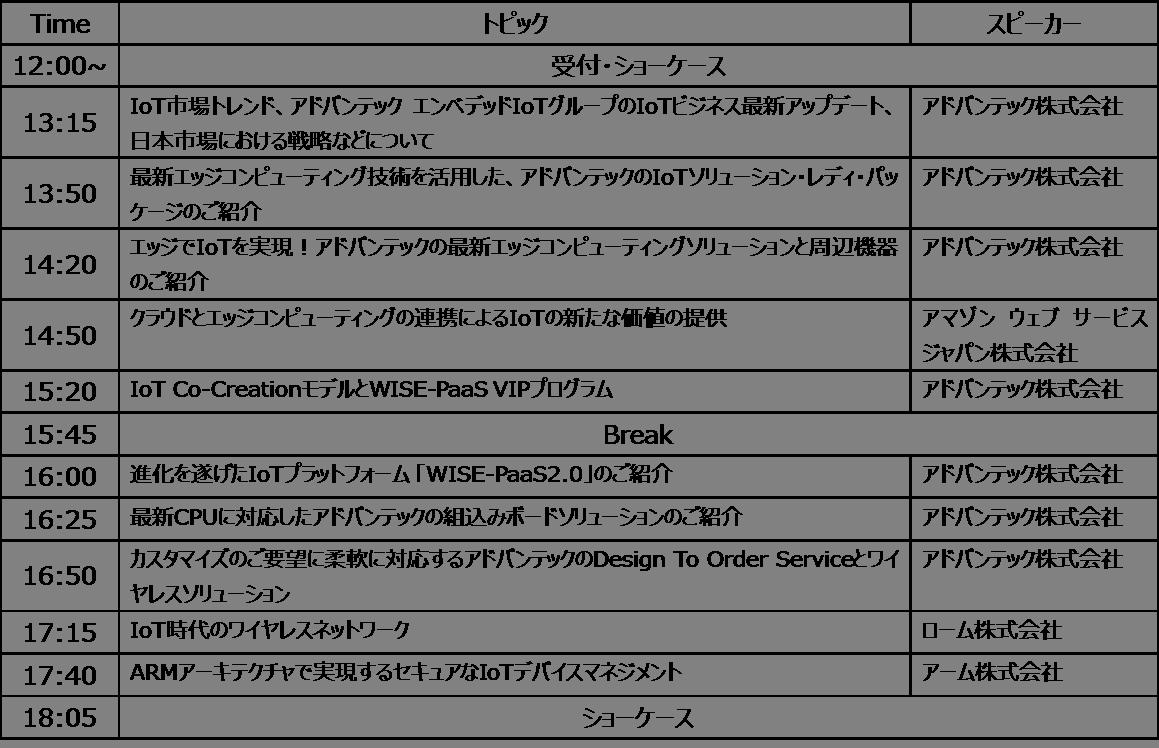 ADF2018Nagoya