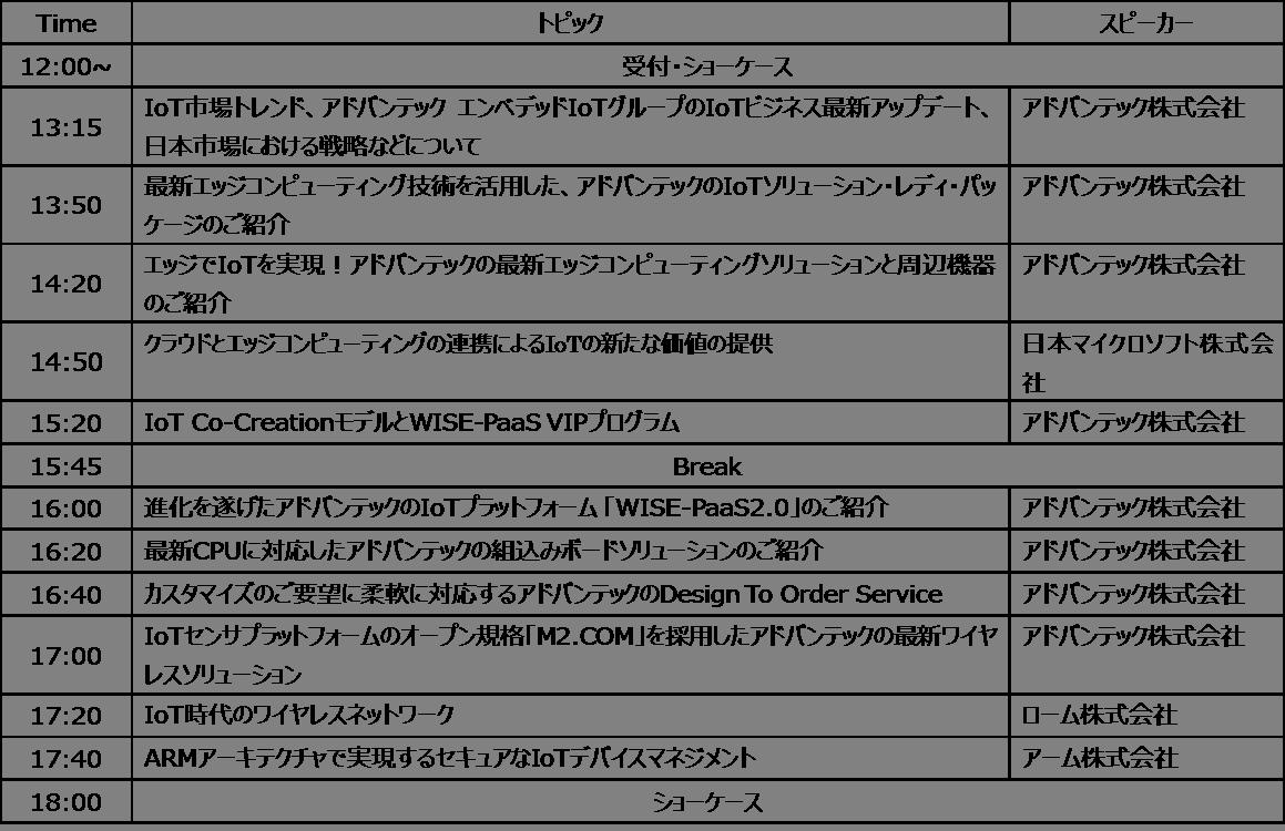 ADF2018Osaka