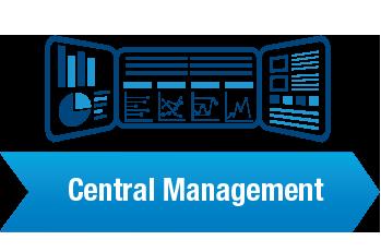 Management01a