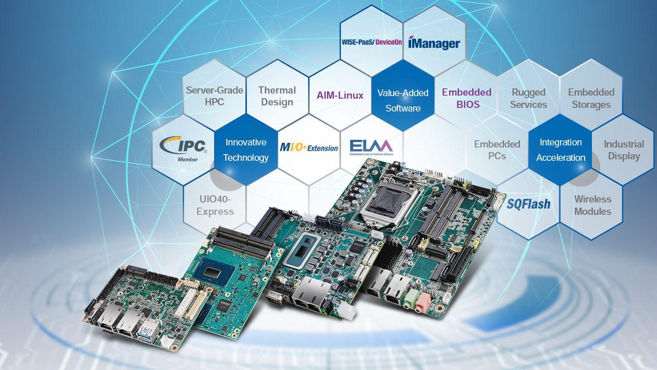 Embedded Core Design-In Services: Speeding Up Embedded Equipment Integration