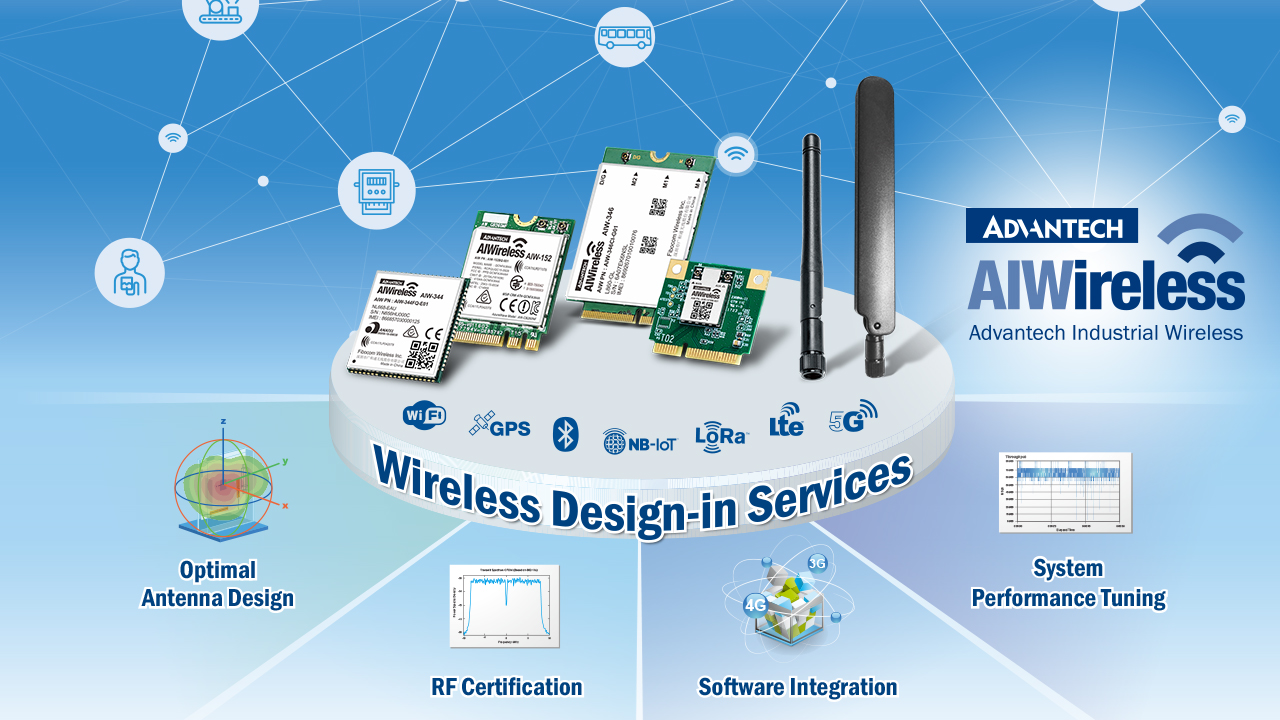 Advantech Industrial Wireless (AIW) Solutions for AIoT Applications