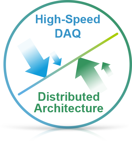 AMAX-5000_Integration_DAQ