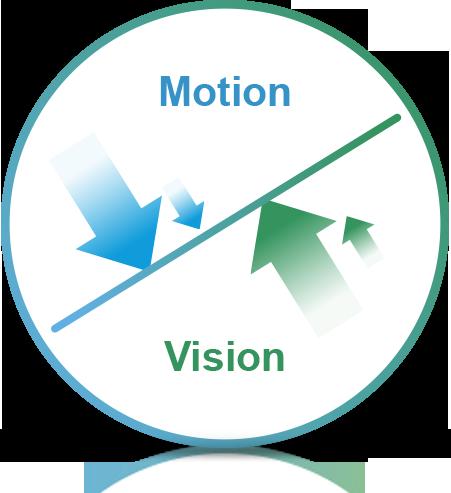 AMAX-5000_Integration_motion-vision