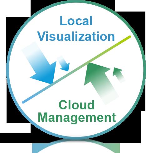 AMAX-5000_Integration_visualization
