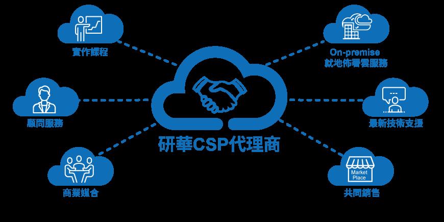 CSP-diagram_01