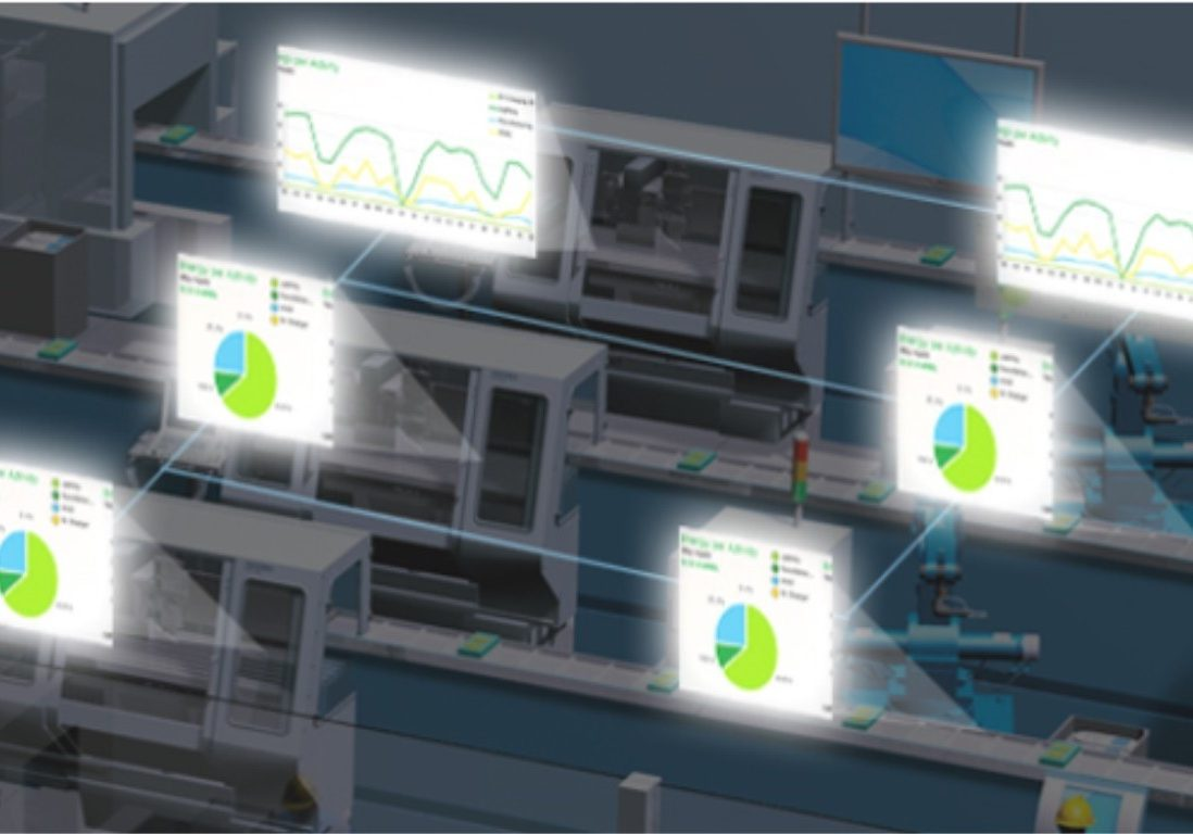 Production Equipment Monitoring & Control-cut